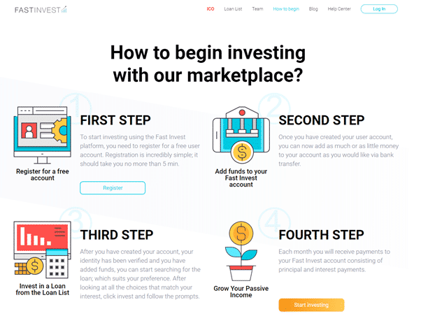 How to begin investing at Fast Invest.