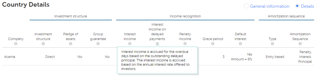 Mintos Loan Originator Late Payment Fee Statistics. Settings include Interest income on delayed payments, and penalty income.
